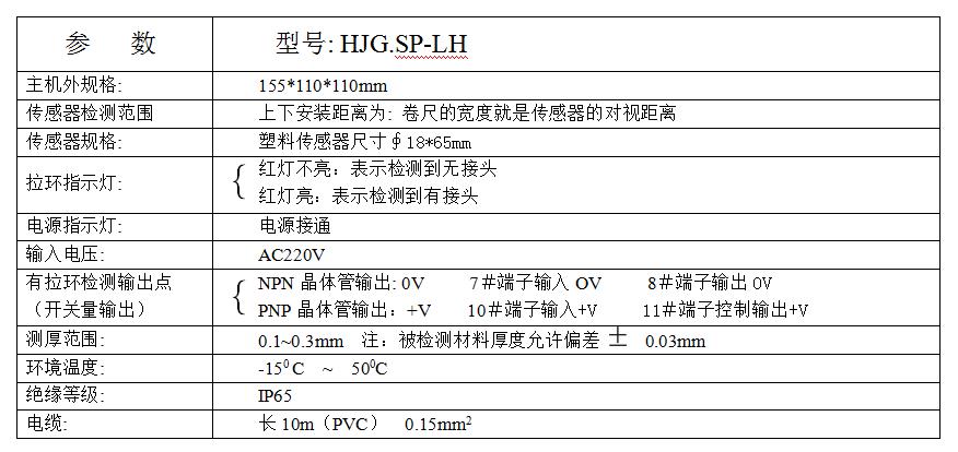 金属盖拉环检测器SP-LH参数